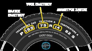 Car Group Kalogritsas - Διαστάσεις ελαστικών - Σήμανση στο πλάι των ελαστικών