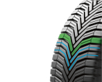 MICHELIN-CrossClimate-Technology
